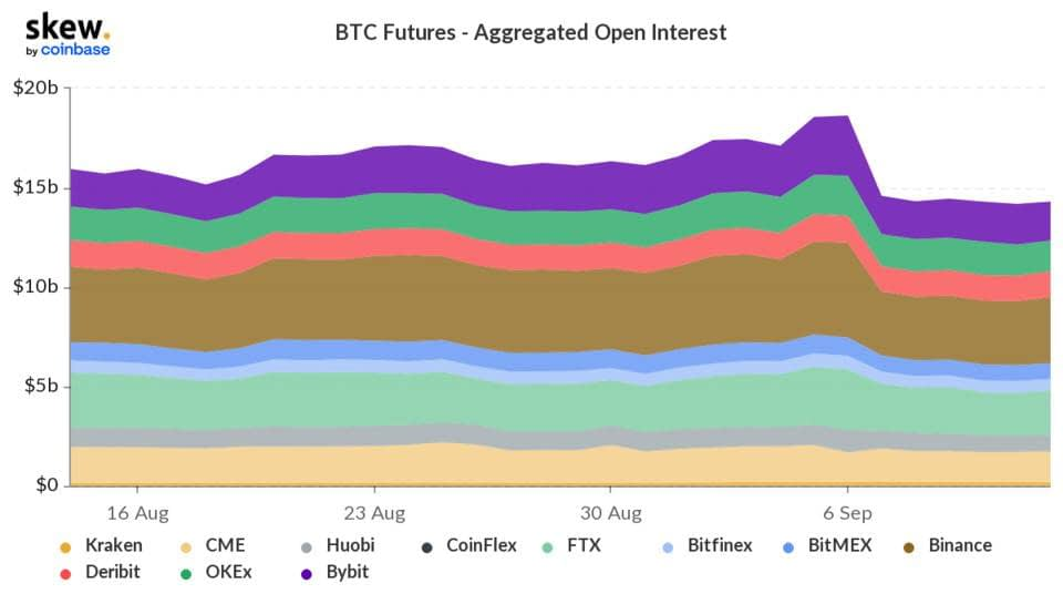 skew_btc_futures__aggregated_open_interest (1).png